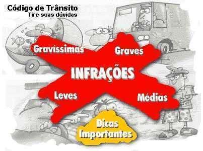 Ressarcimento de Infrações